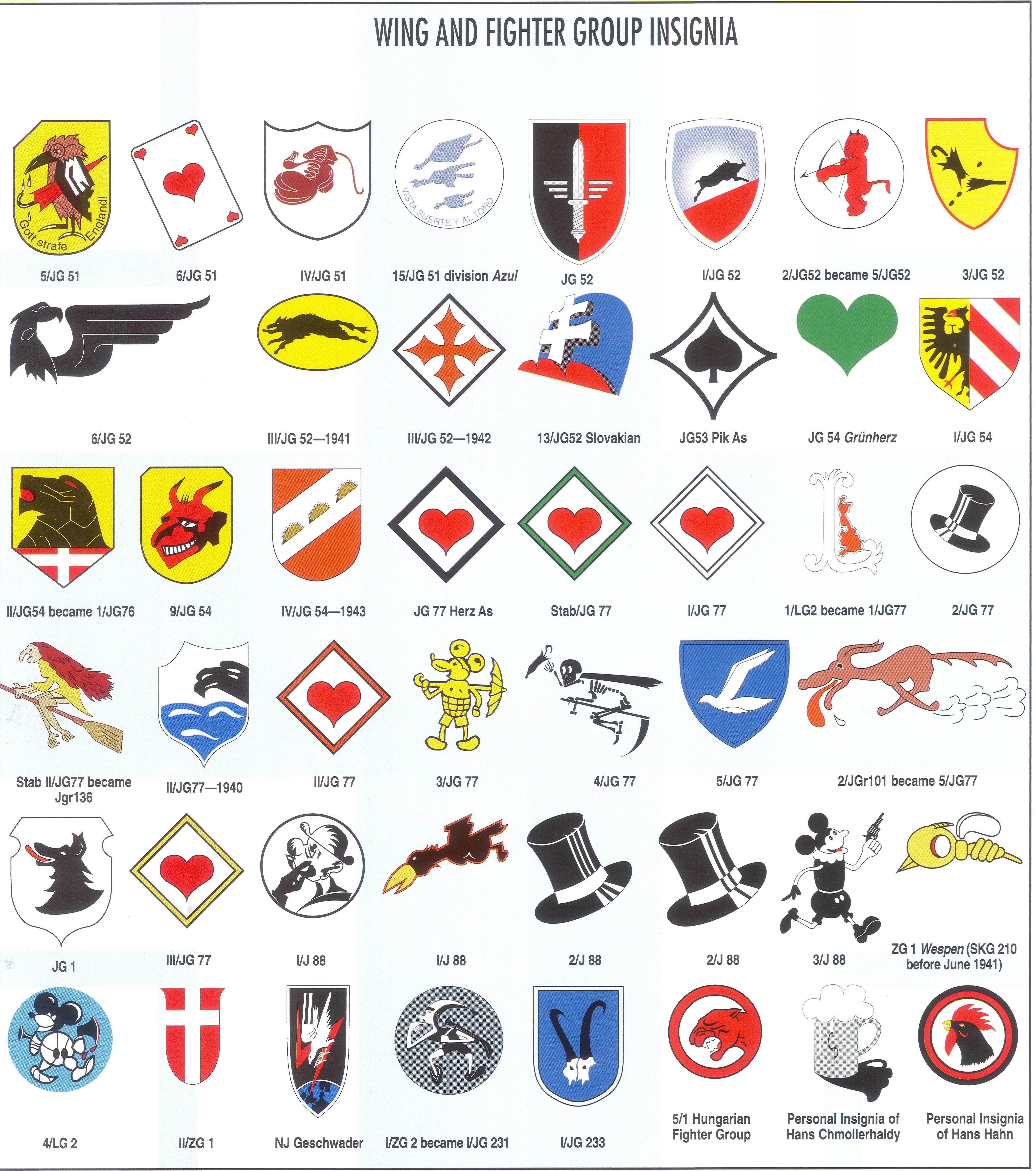Art Geschwader Gruppe and staffel emblem profiles 02