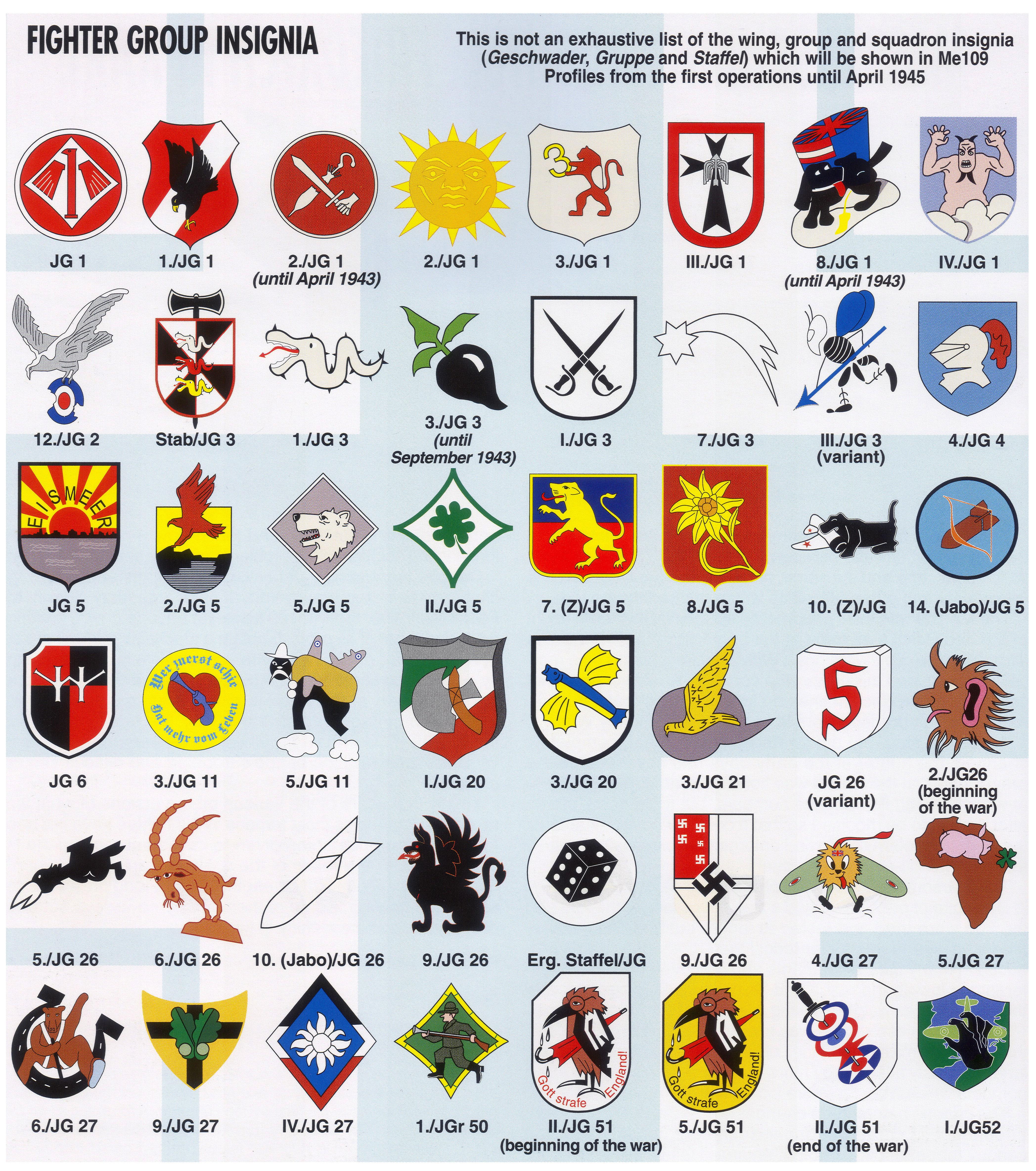Art Geschwader Gruppe and staffel emblem profiles 03