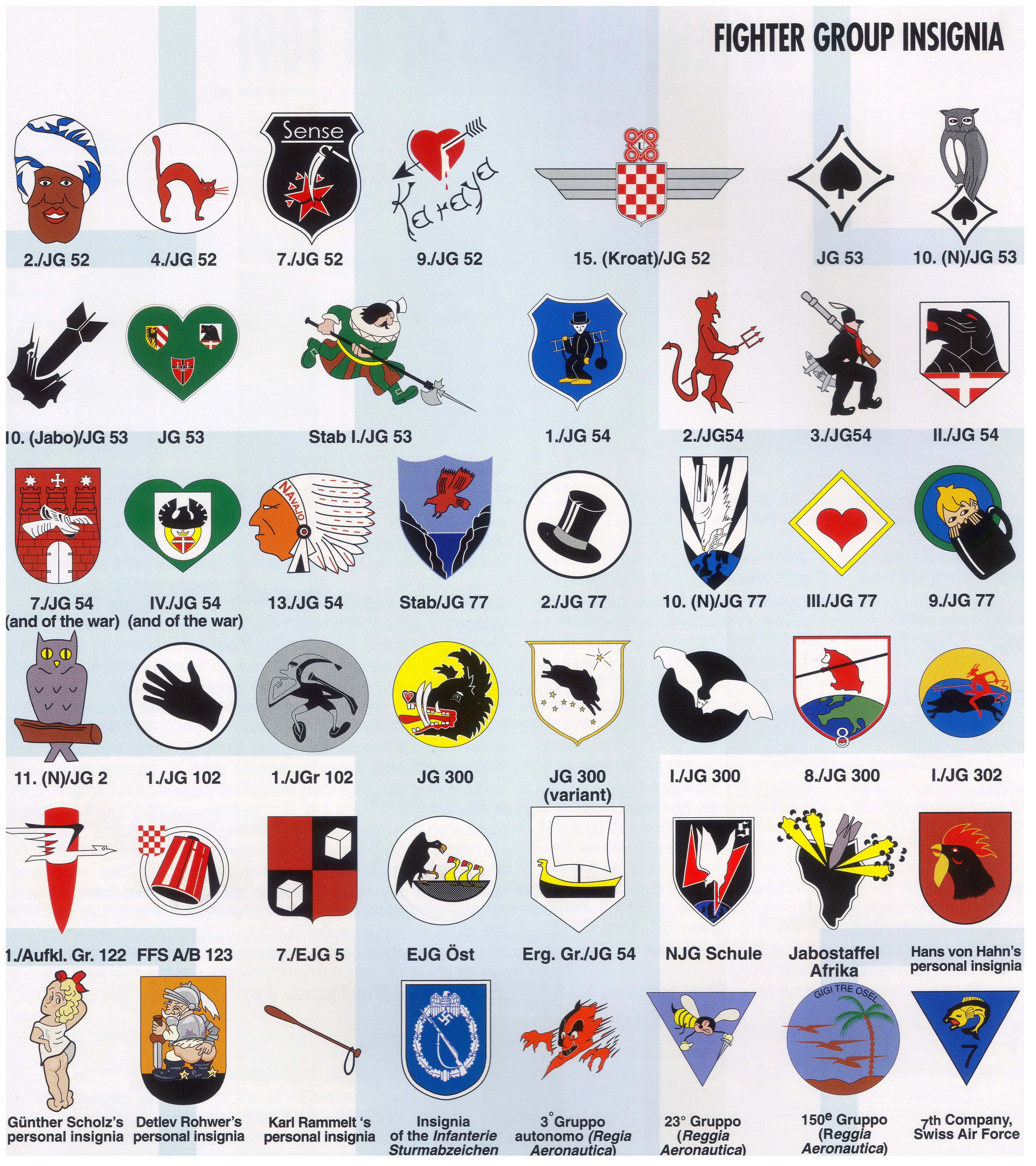 Art Geschwader Gruppe and staffel emblem profiles 04