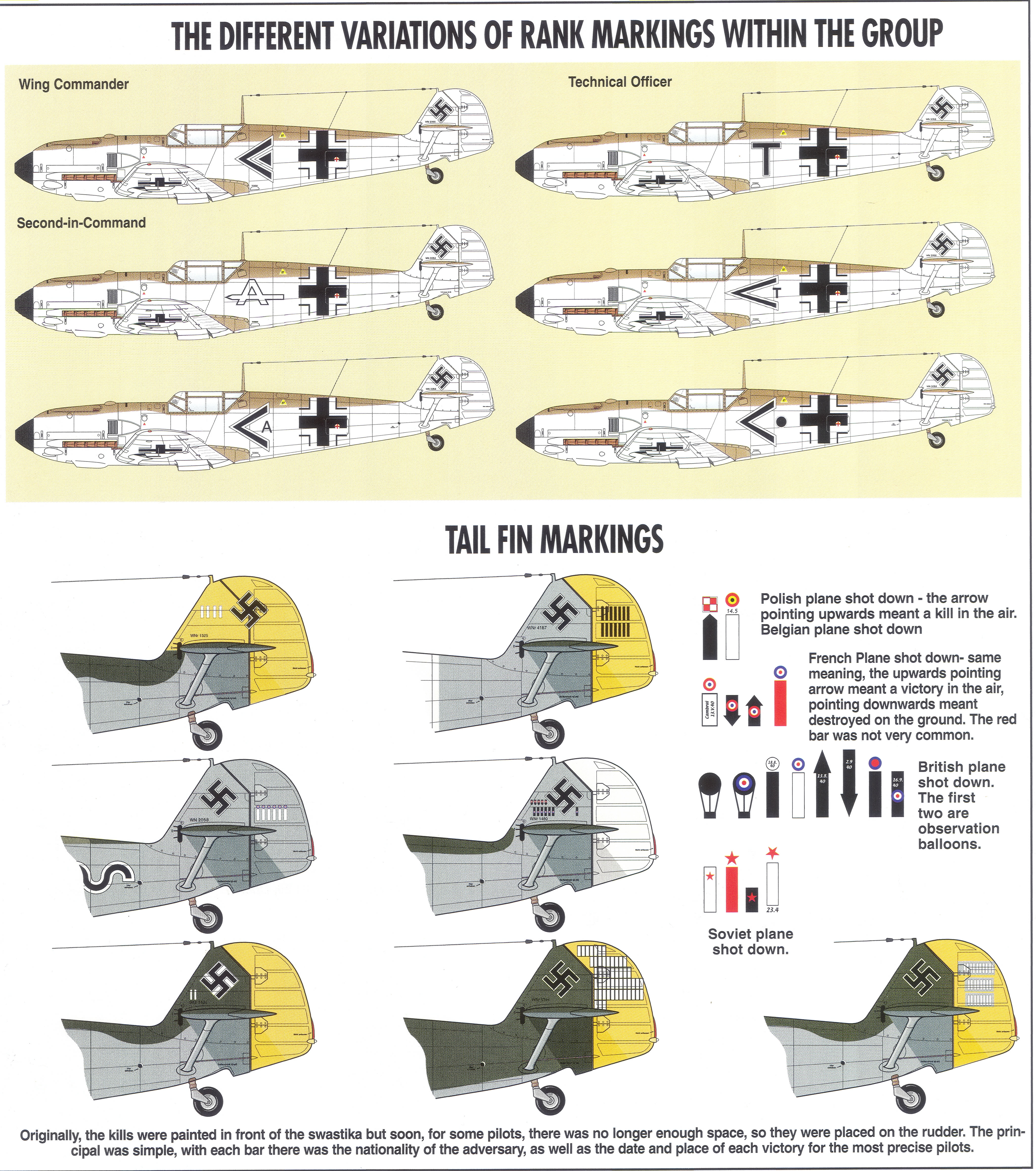 German rank insignia on airplanes for staff officers ask the art variations of rank marking profiles buycottarizona
