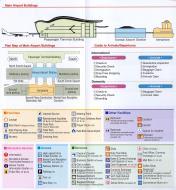 Asisbiz 0 KIX Main Airport Buildings 0saka Japan Brochure Nov 2009