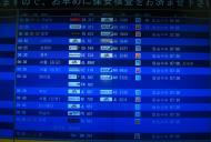 Asisbiz Osaka International Airport KIX RJBB flight board Japan Nov 2009 02