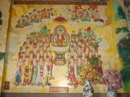 Asisbiz Penang Ke Lok Tempel wall paintings Mar 2001 01