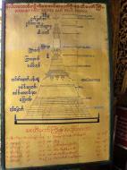 Asisbiz Yangon Botahtaung Pagoda Royal Palace main pagoda pond Jan 2010 04