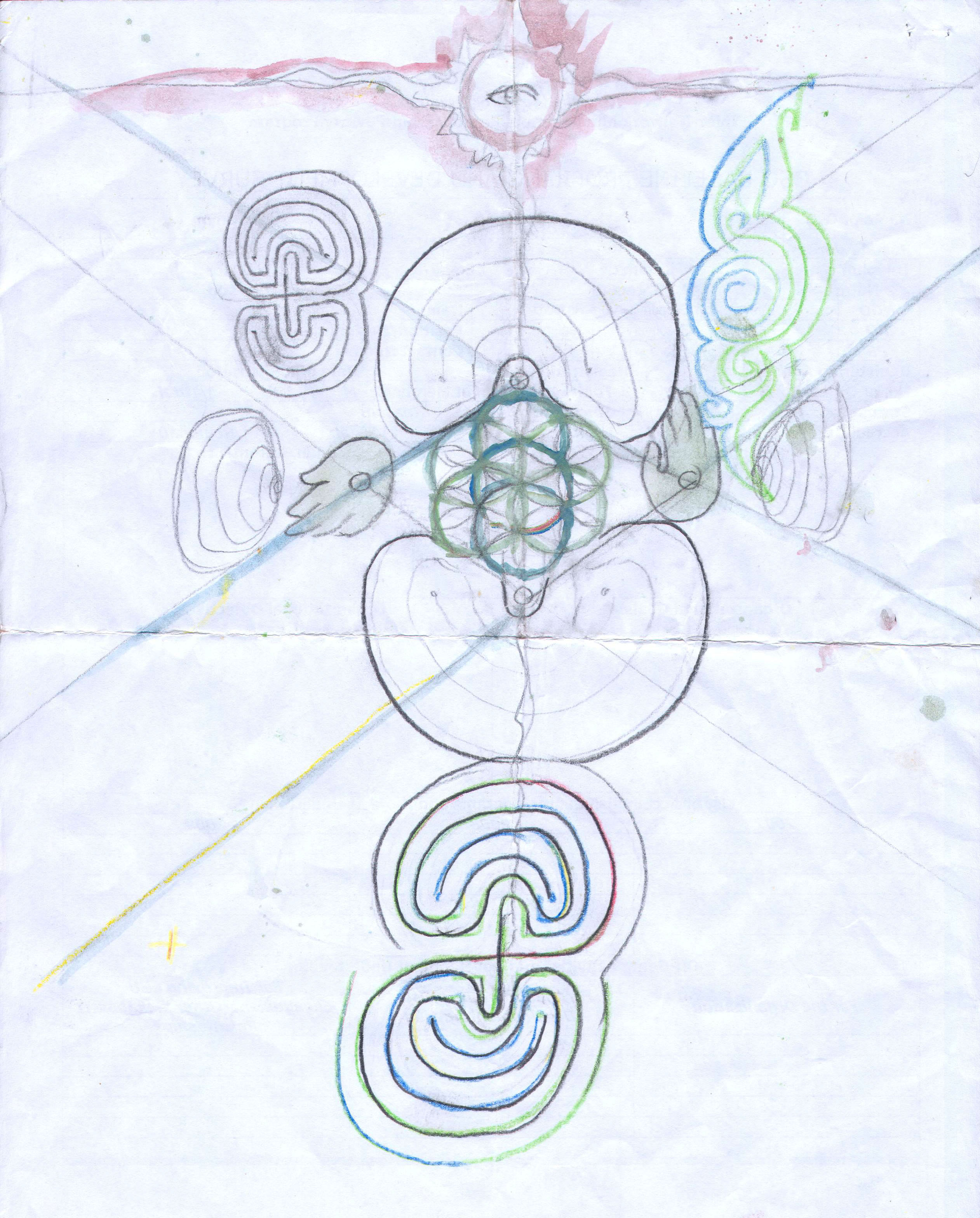Sketches from the source by a Philippine shaman Bong Delatorre 01