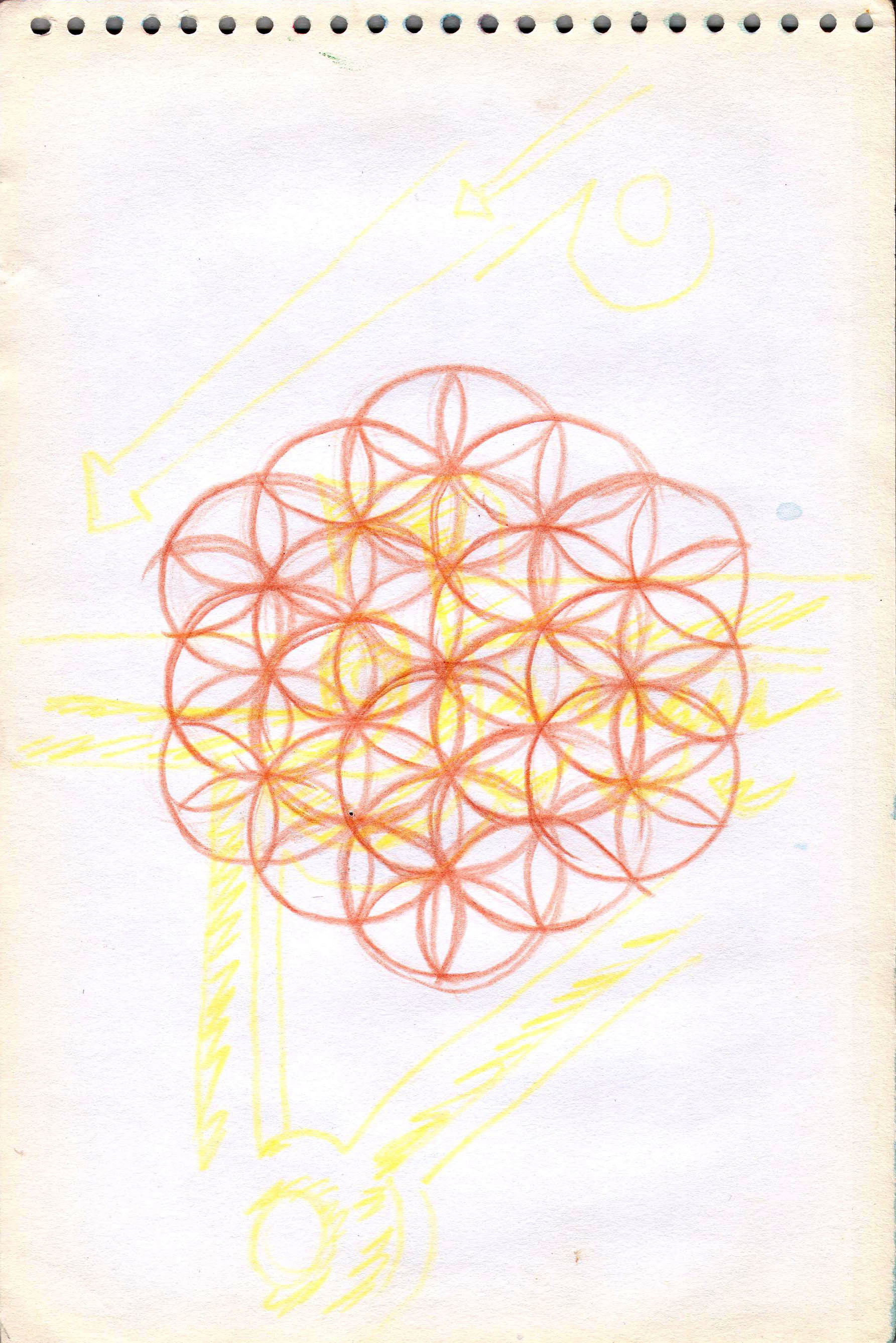 Sketches from the source by a Philippine shaman Bong Delatorre 16