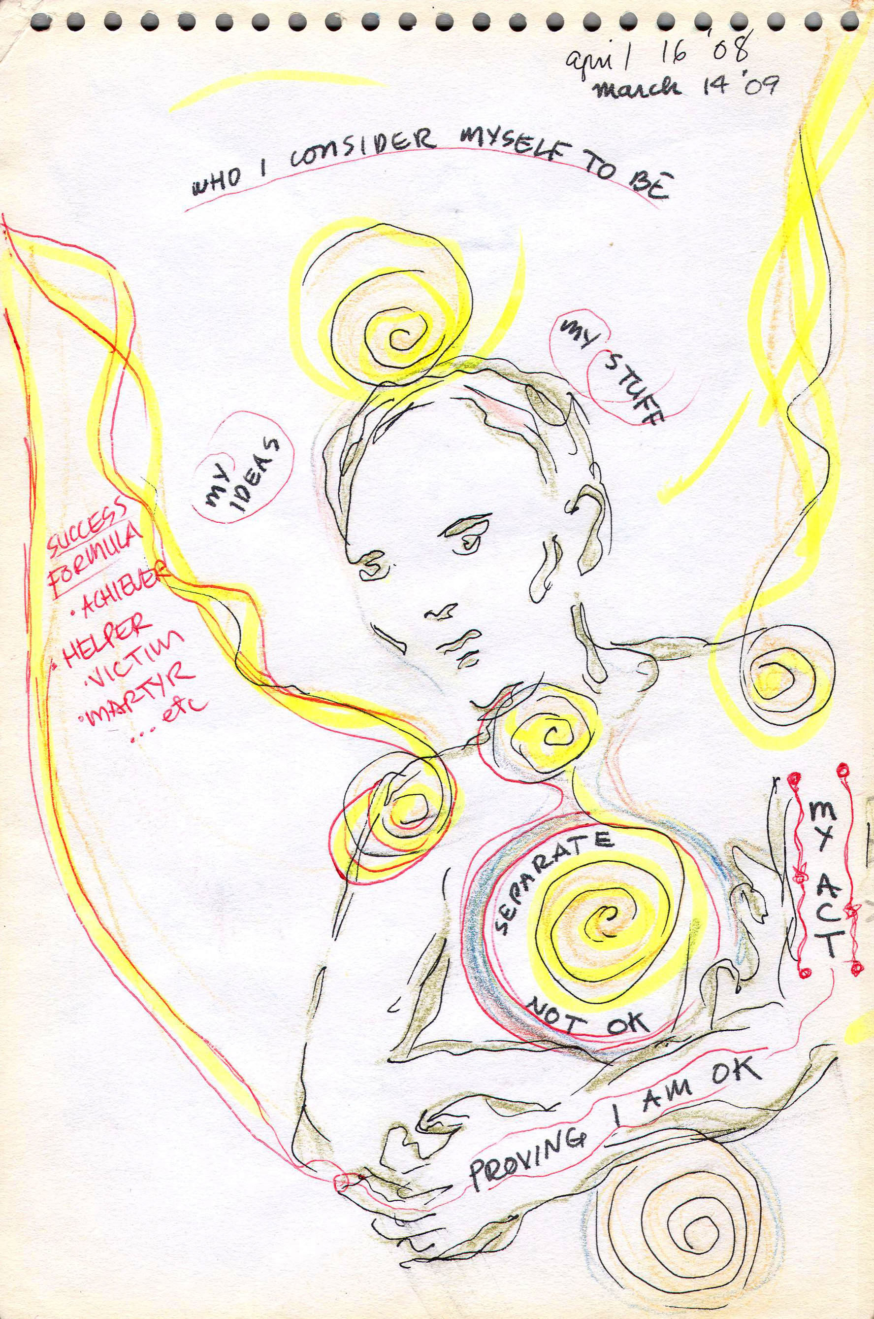 Sketches from the source by a Philippine shaman Bong Delatorre 21