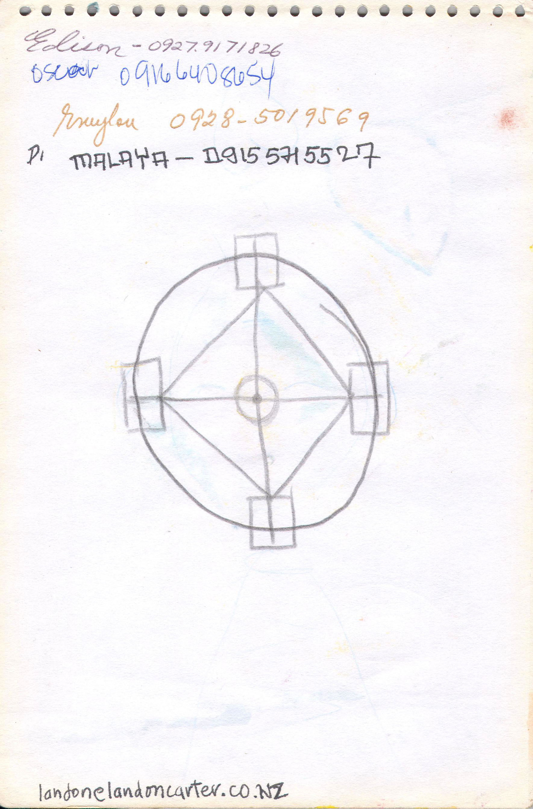 Sketches from the source by a Philippine shaman Bong Delatorre 29
