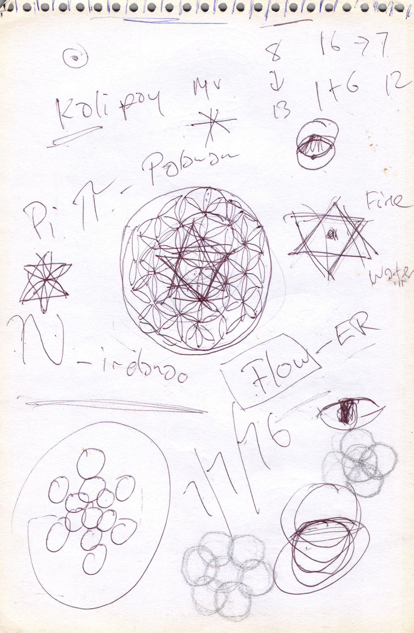 Sketches from the source by a Philippine shaman Bong Delatorre 38