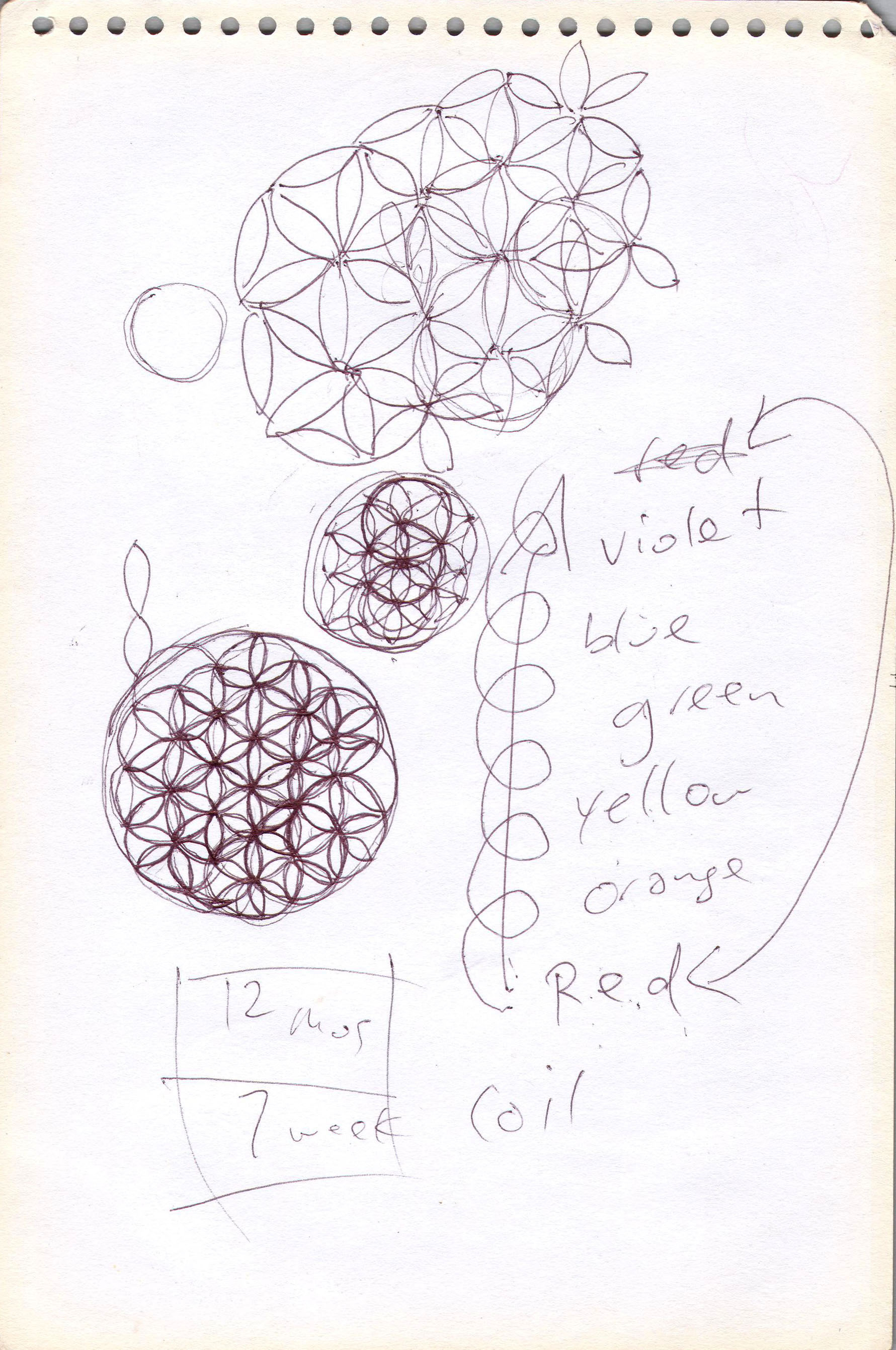 Sketches from the source by a Philippine shaman Bong Delatorre 39