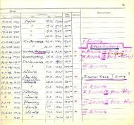 Asisbiz Aircrew Luftwaffe Norbert Graziadei pilots log book entries Sep Oct 1944 page 36 01