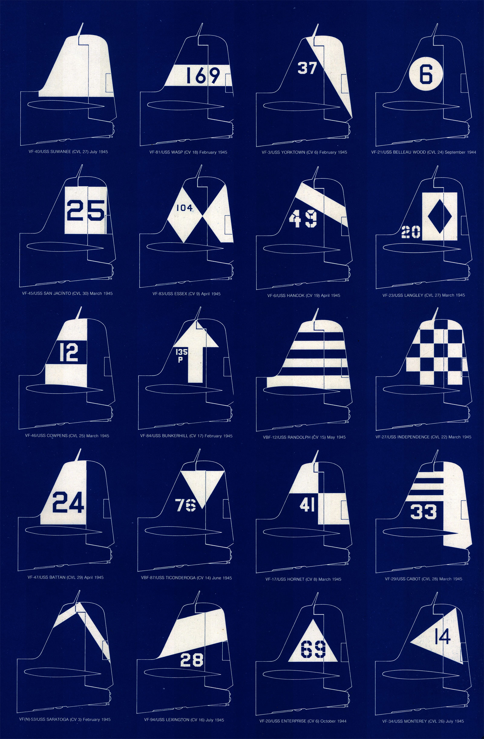 Art Carrier air group geometric identification symbols or G symbols introduced Jan 1945 0A