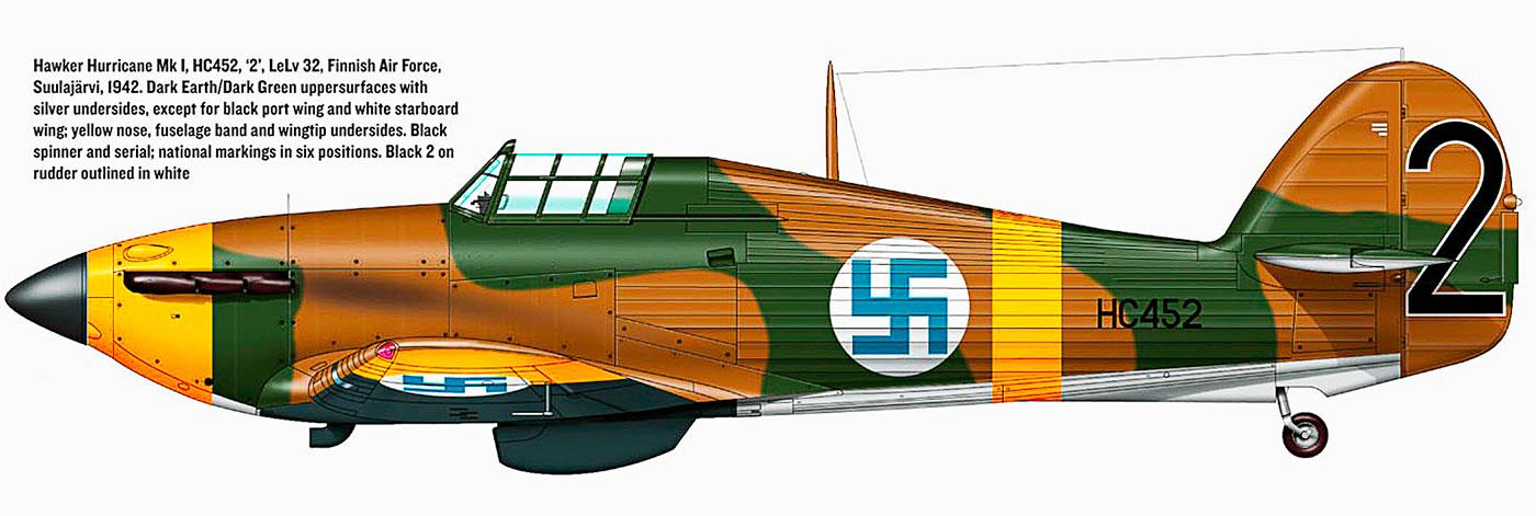 Artwork Hawker Hurricane I FAF LeLv32 2 HC452 Suulajarvi Finland 1942 0A