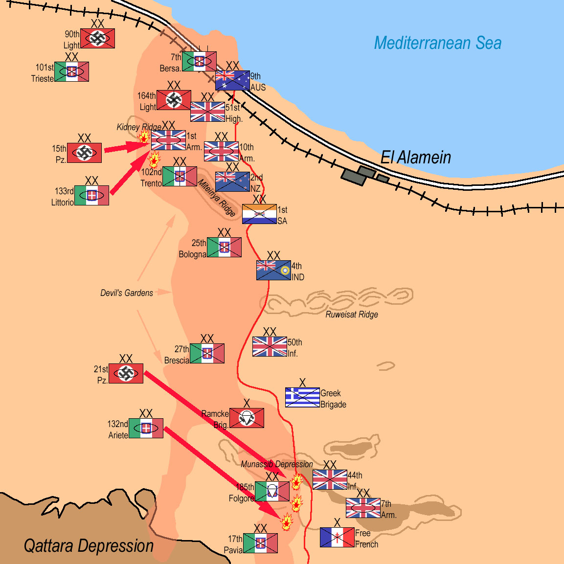 Artwork showing Second Battle of El Alamein the Axis Armoured Divisions counterattack 6pm 24th October 1942 0A