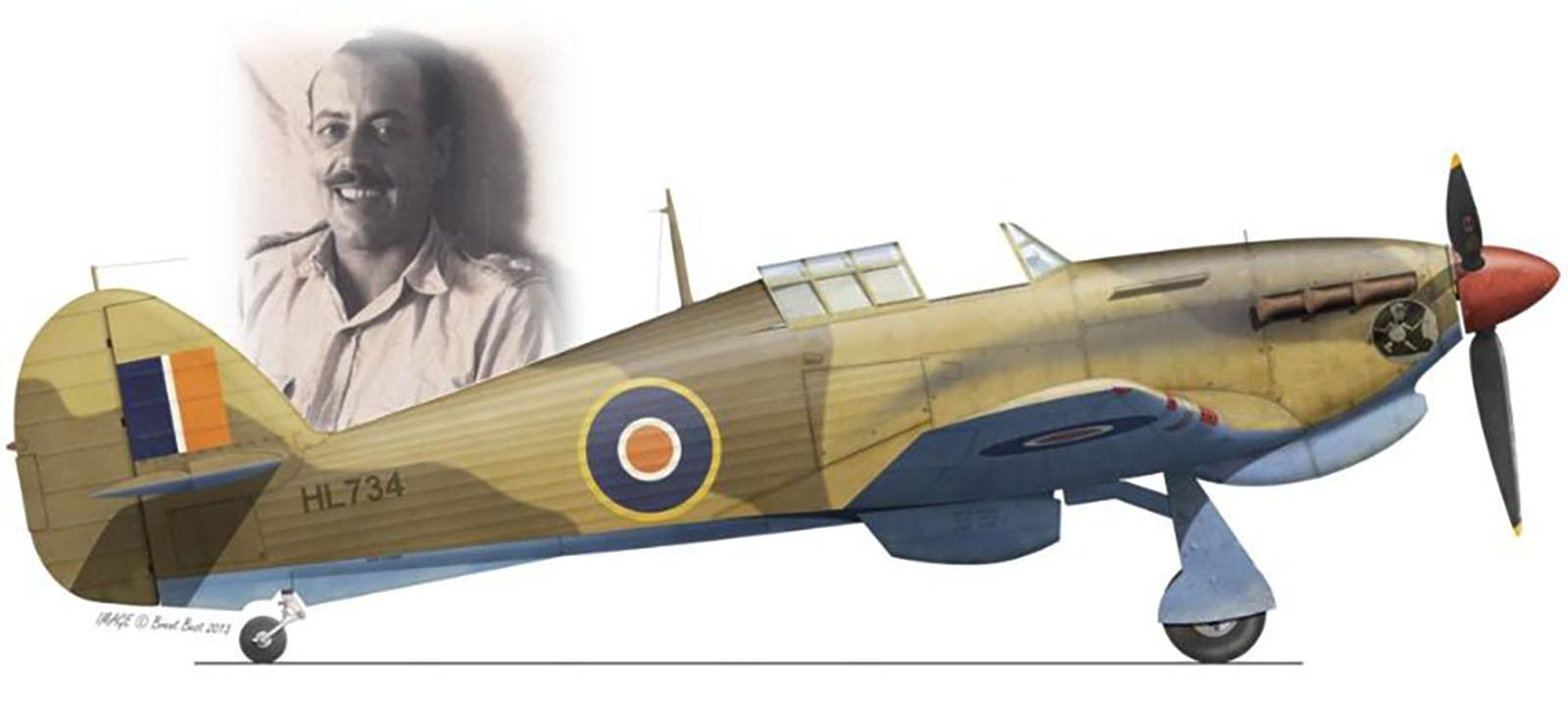 Hawker Hurricane IIb SAAF 40Sqn Jack Orpen HL734 with Gremlin Bobby Burst North Africa 1942 43 0A