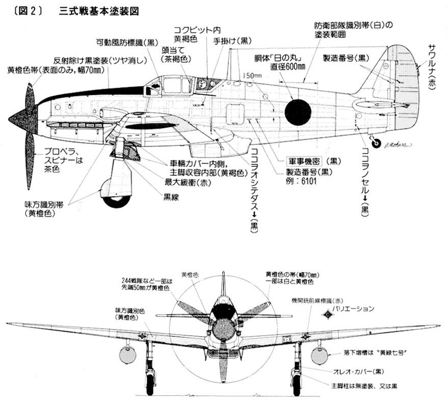 Asisbiz art profile blueprints and technical drawings of japanese art profile blueprints and technical drawings of japanese fighter kawasaki ki 61 tony 03 malvernweather Gallery