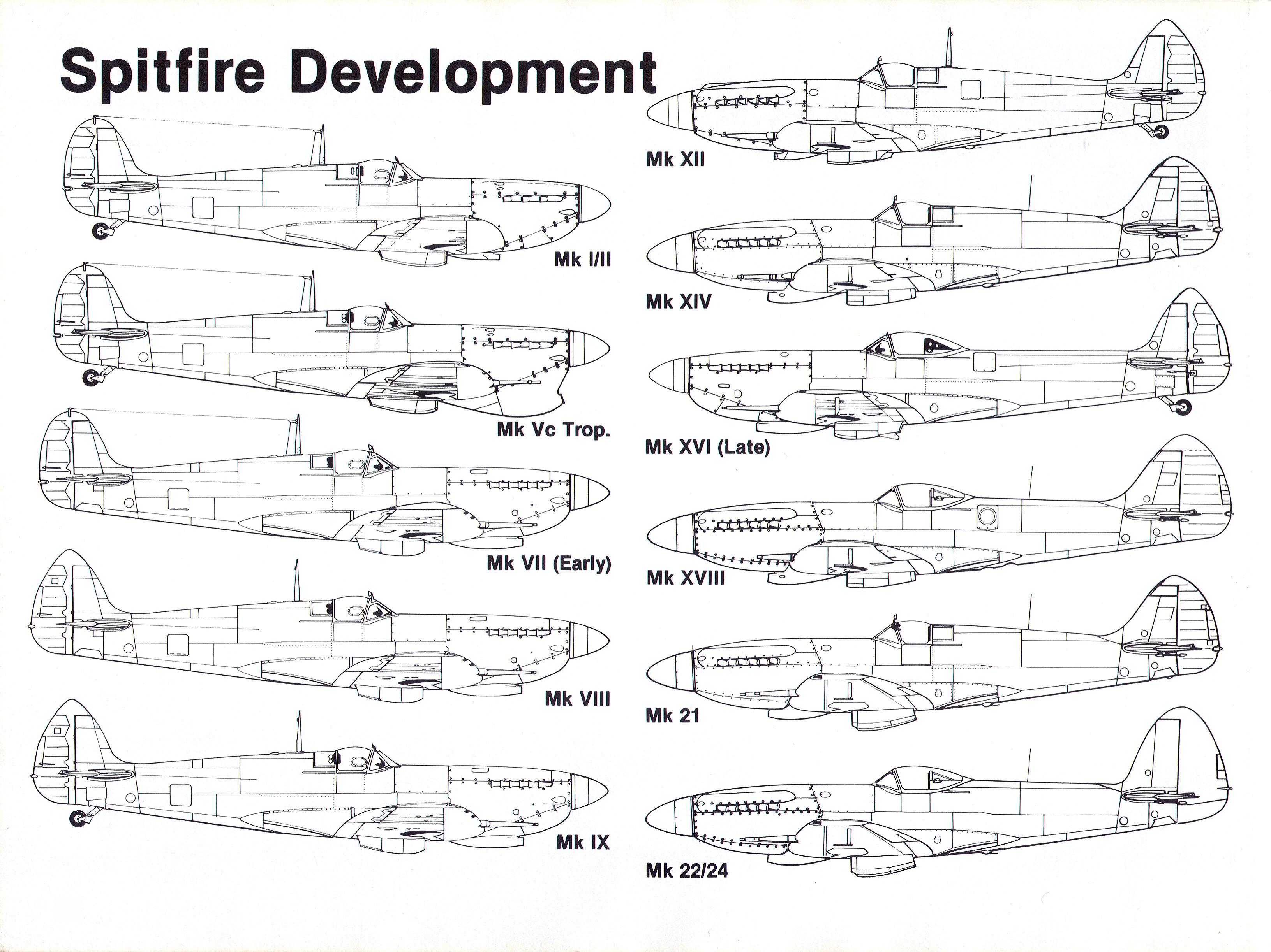 Aircraft profile Spitfire development 0A