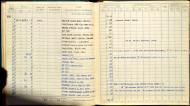 Asisbiz Aircrew RAF 154Sqn FSgt Harold Groombridge pilots log book whilst in North Africa Apr 1943 0B