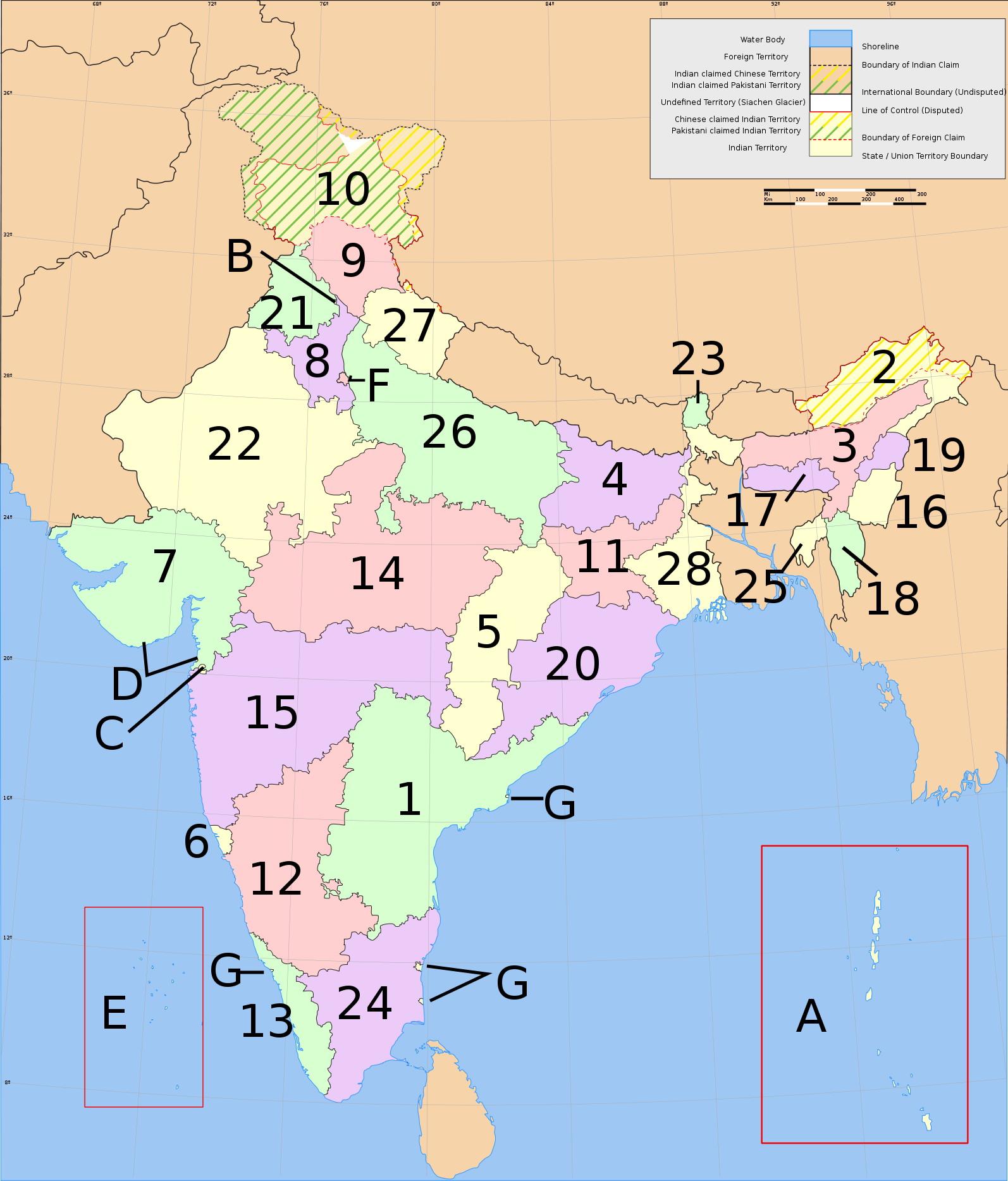 politics india